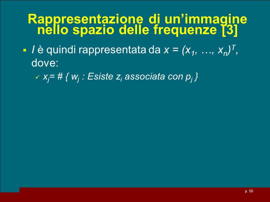 Rappresentazione di un'immagine nello spazio delle frequenze [3]